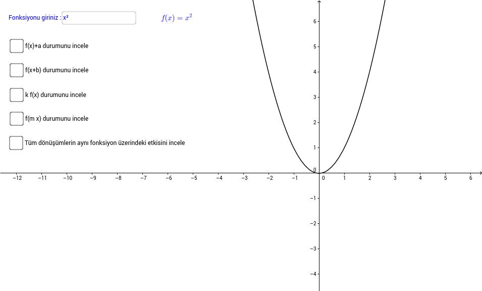 Fonksiyonlarda simetri dönüşümleri