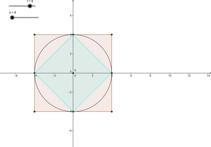 正n多邊形面積逼近圓面積