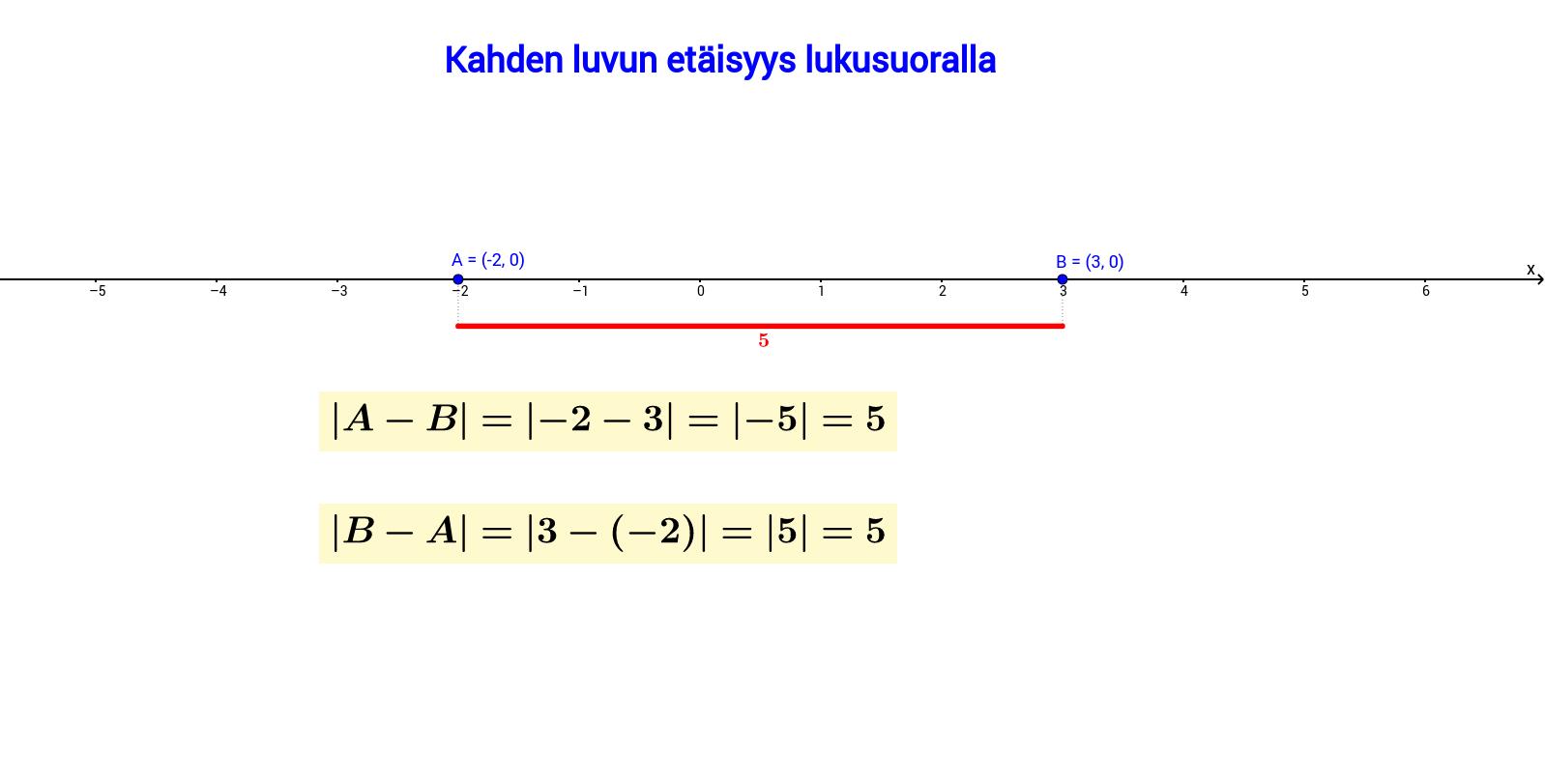 Kahden luvun etäisyys lukusuoralla