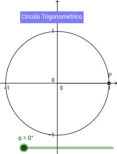 Copia de Círculo Trigonométrico