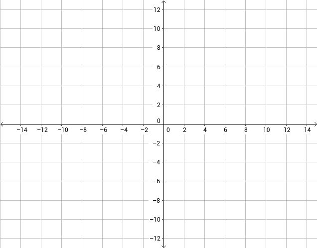 UCSS Math I 3.2.3 Example 1