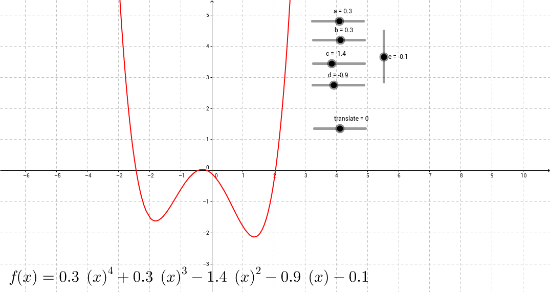 Polynomial Function Generator - for use with all methods