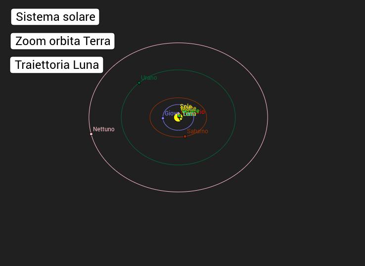 Simulazione Sistema Solare