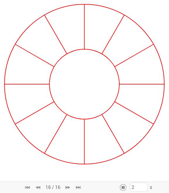 EPV1.Círculo cromático. – GeoGebra