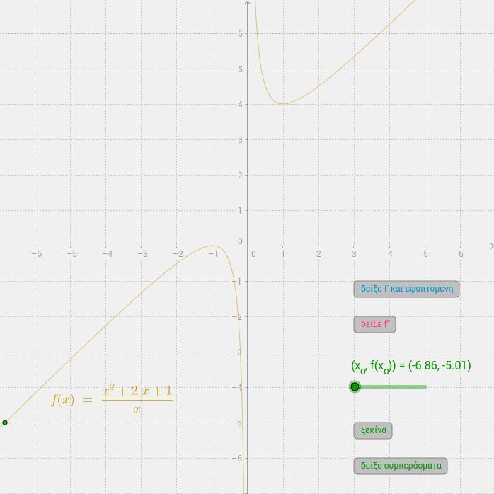 μελέτη συνάρτησης-6