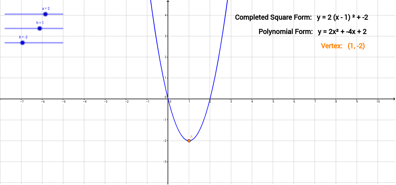 Worksheets Transformations Of Quadratic Functions Worksheet transformation of quadratic functions geogebra use the sliders to change values parameters in completed squrae form equation see how shape graph varies fit a qua