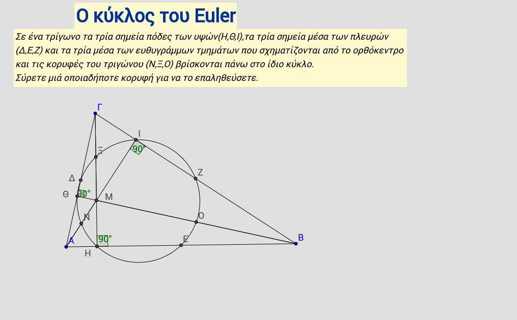 Ο κύκλος του Euler