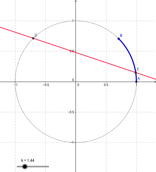 Equazioni parametriche: es. n. 19