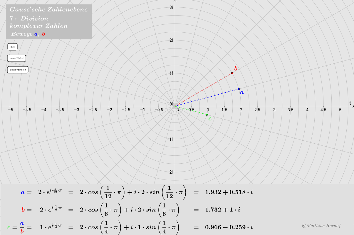 Gauss'sche Zahlenebene 6