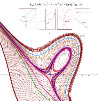 Visualizing equivalence relation: Example 1