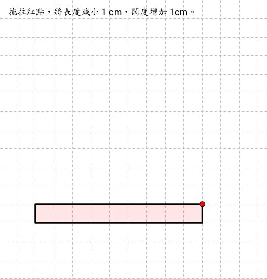 固定周界的長方形的面積變化
