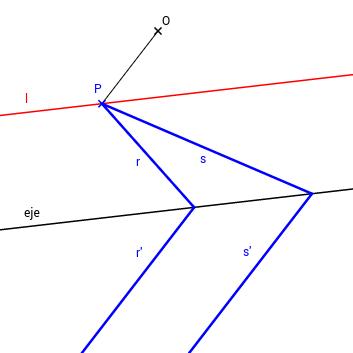 DT2.TRANS.Homología_recta límite l. Propiedad.
