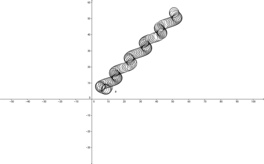 매개변수함수의 그래프 001