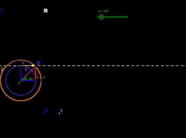 Gráfica de la función coseno