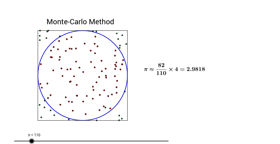 Monte Carlo simulation of throwing darts to estimate pi