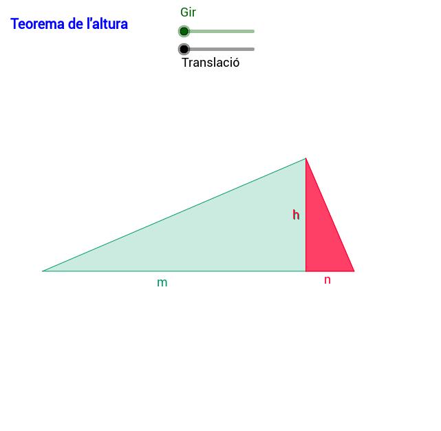 El teorema de l'altura