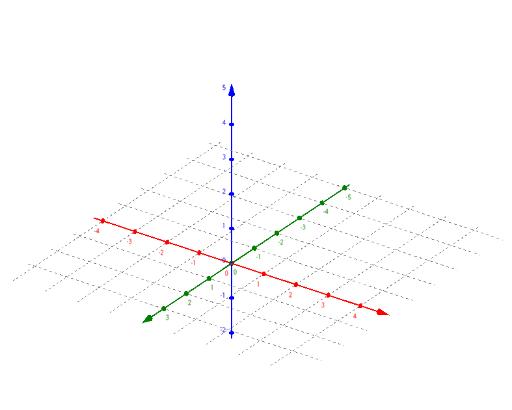 Herramientas tetraedro (RRR2)