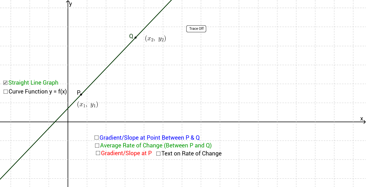 worksheet Average Rate Of Change Worksheet gradient average and instantaneous rate of change geogebra view worksheet
