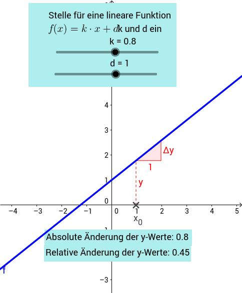Vergleich lineare Funktion - Exponentialfunktion