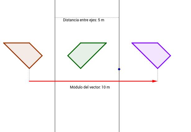 Composición Simetrias axiales ejes paralelos