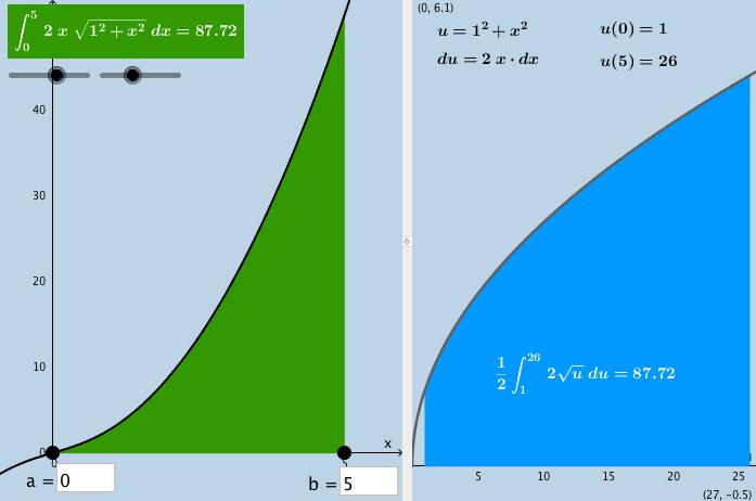 USubstitution Definite Integrals GeoGebra – U Substitution Worksheet