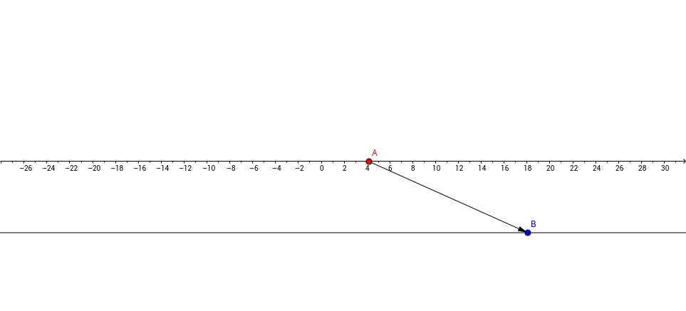 Dyanagraph Function Families 7