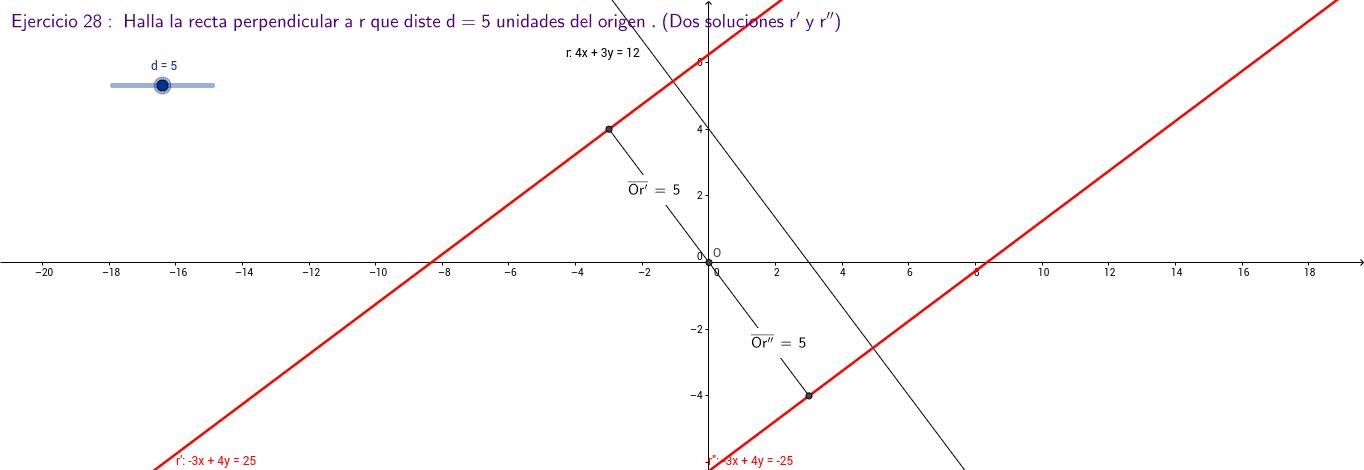 Ejercicio 28. Geometría en el plano