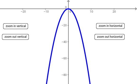 UCSS Math II 2.2.2 Example 2