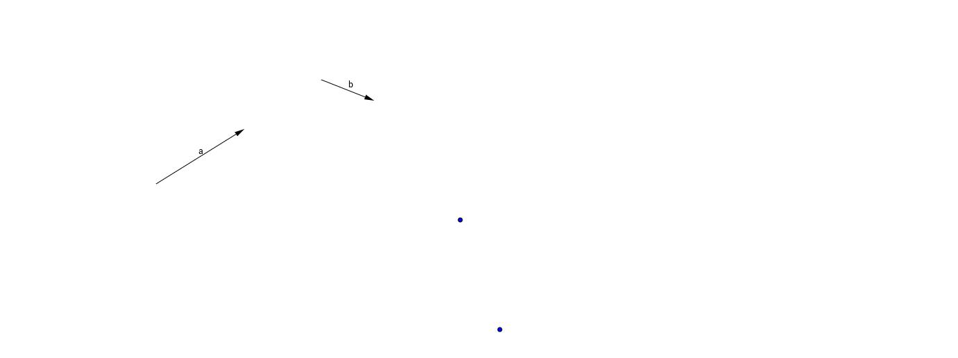 Vectoren demo