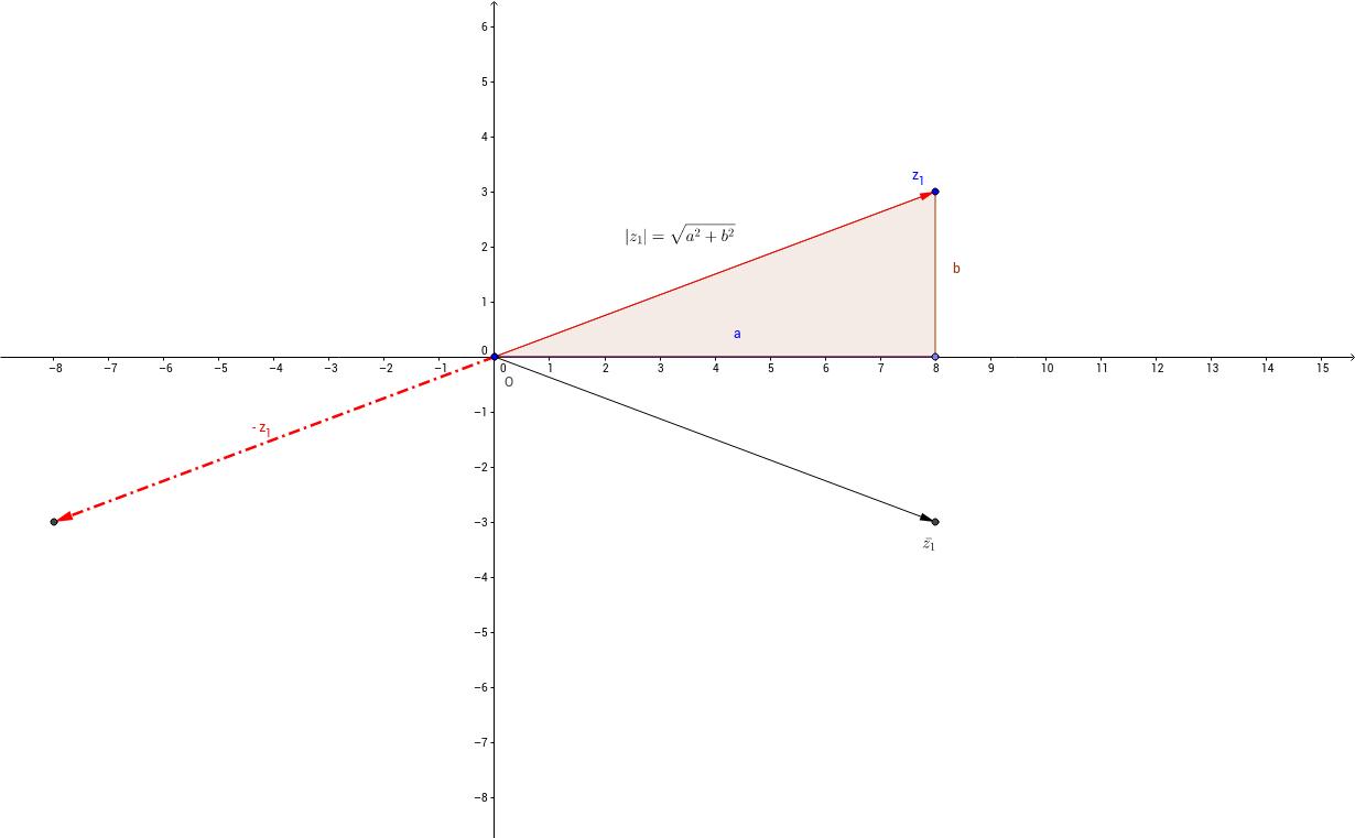 Модул на комплексен број