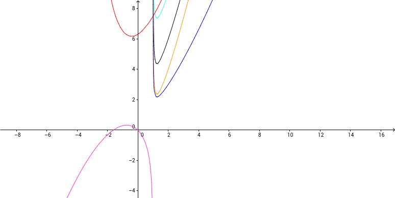 Suma de una variable