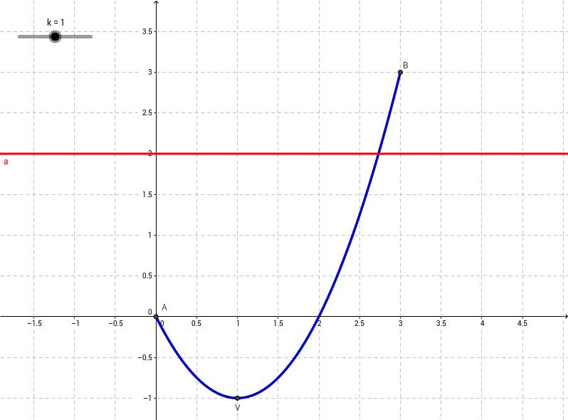 Equazioni parametriche: es. n. 10