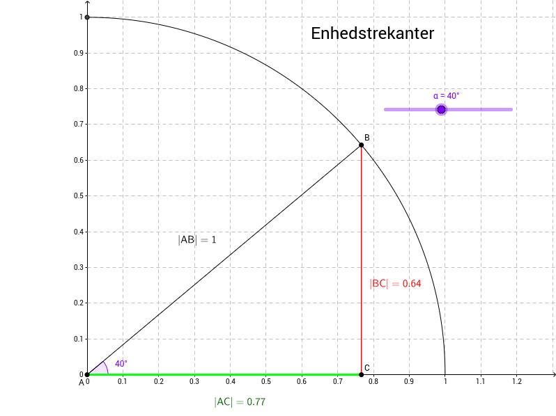 Kopi af Enhedstrekant til trigonometri - Sikkerhedskopi :)