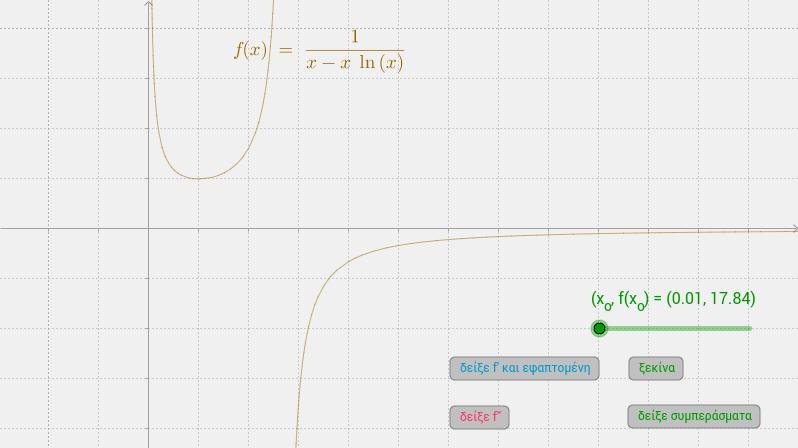 μελέτη συνάρτησης-3