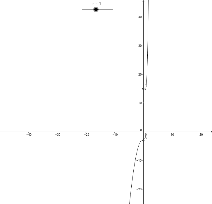 Finding a value to make a function continuous #4a