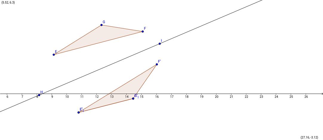 simetria axial de prueba