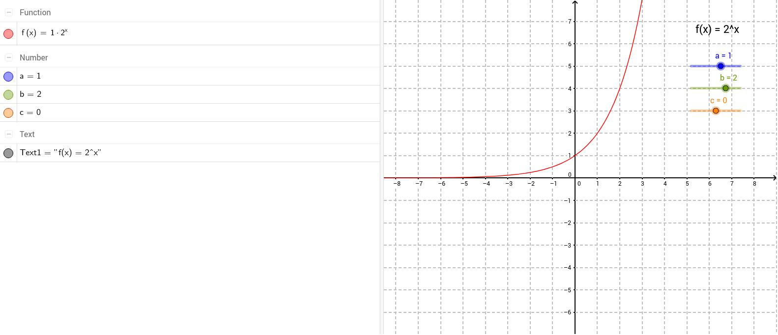 Entdeckungen am Graph der Exponentialfunktion – GeoGebra