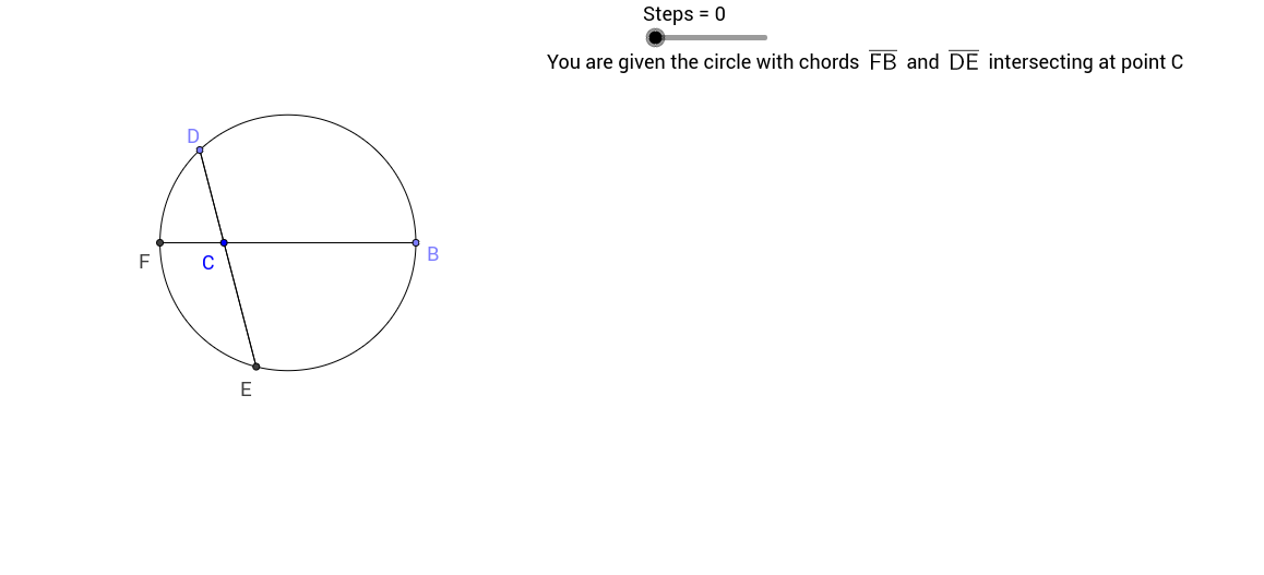 intersection of secants, chords, and tangents of a circle