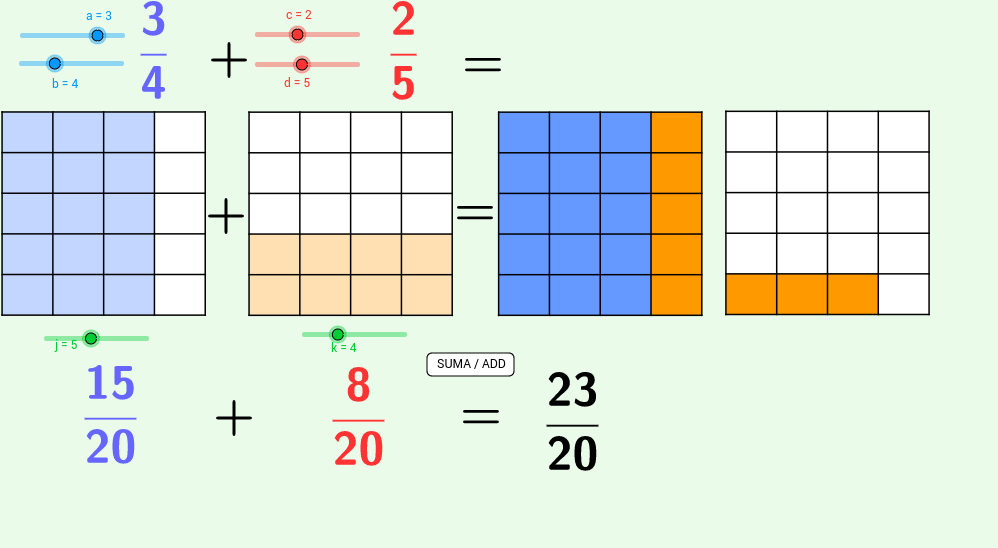 Suma de fracciones. Adding fractions.
