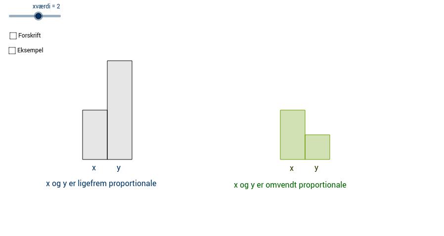Ligefrem og omv. proportionale sammenhænge