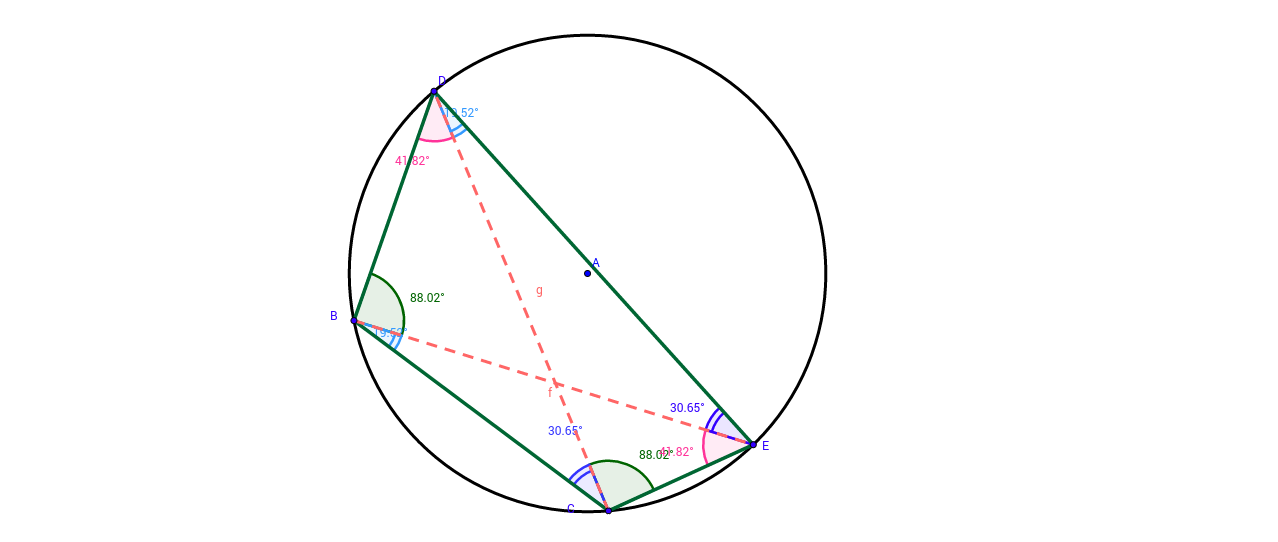 Interior angles of cyclic quadrilateral