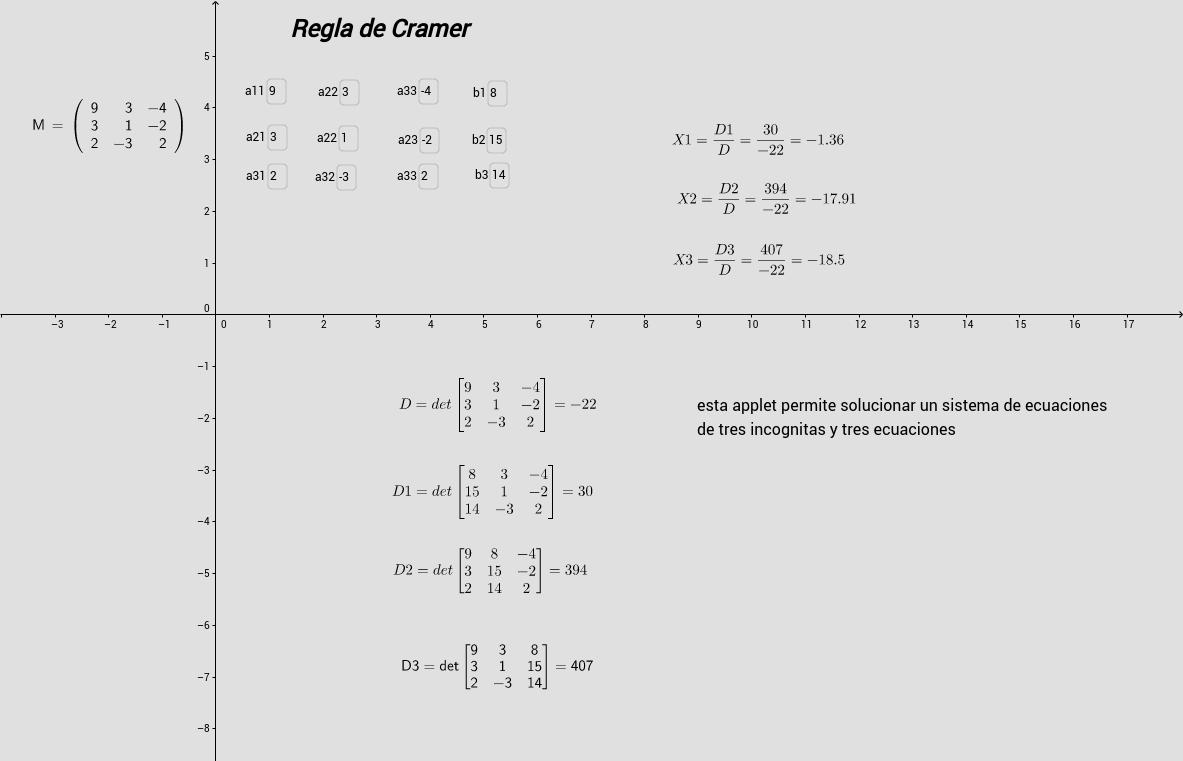 Regla de Cramer 3x3