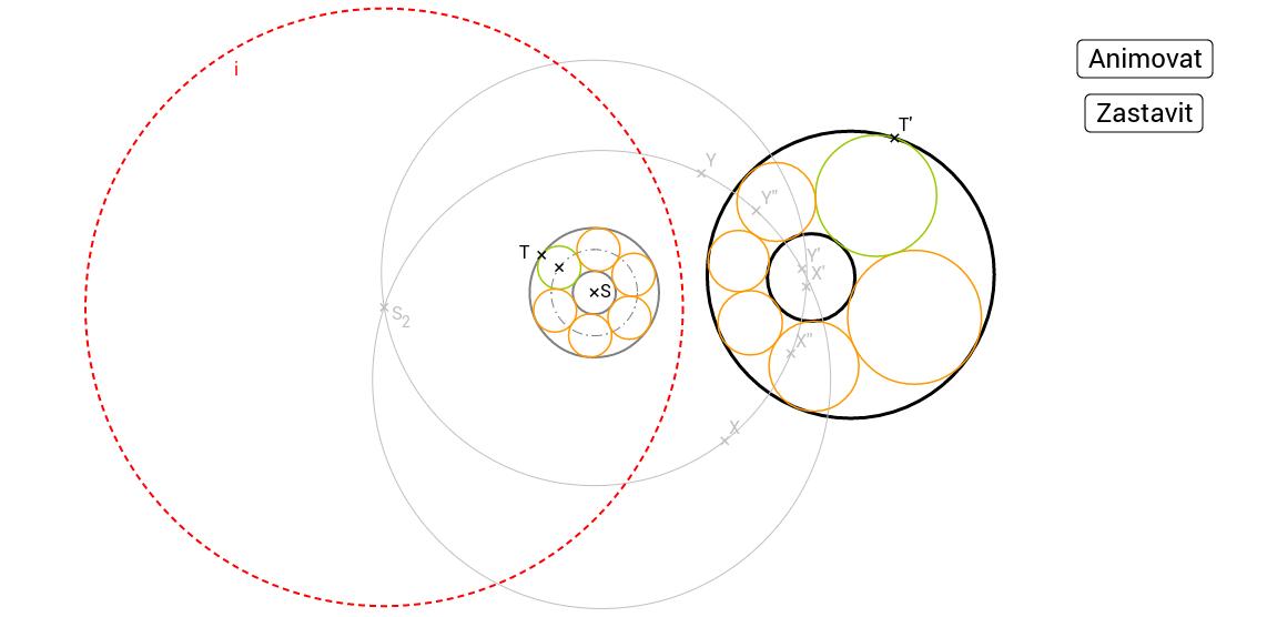 Příklad 5: Steinerův řetězec kružnic