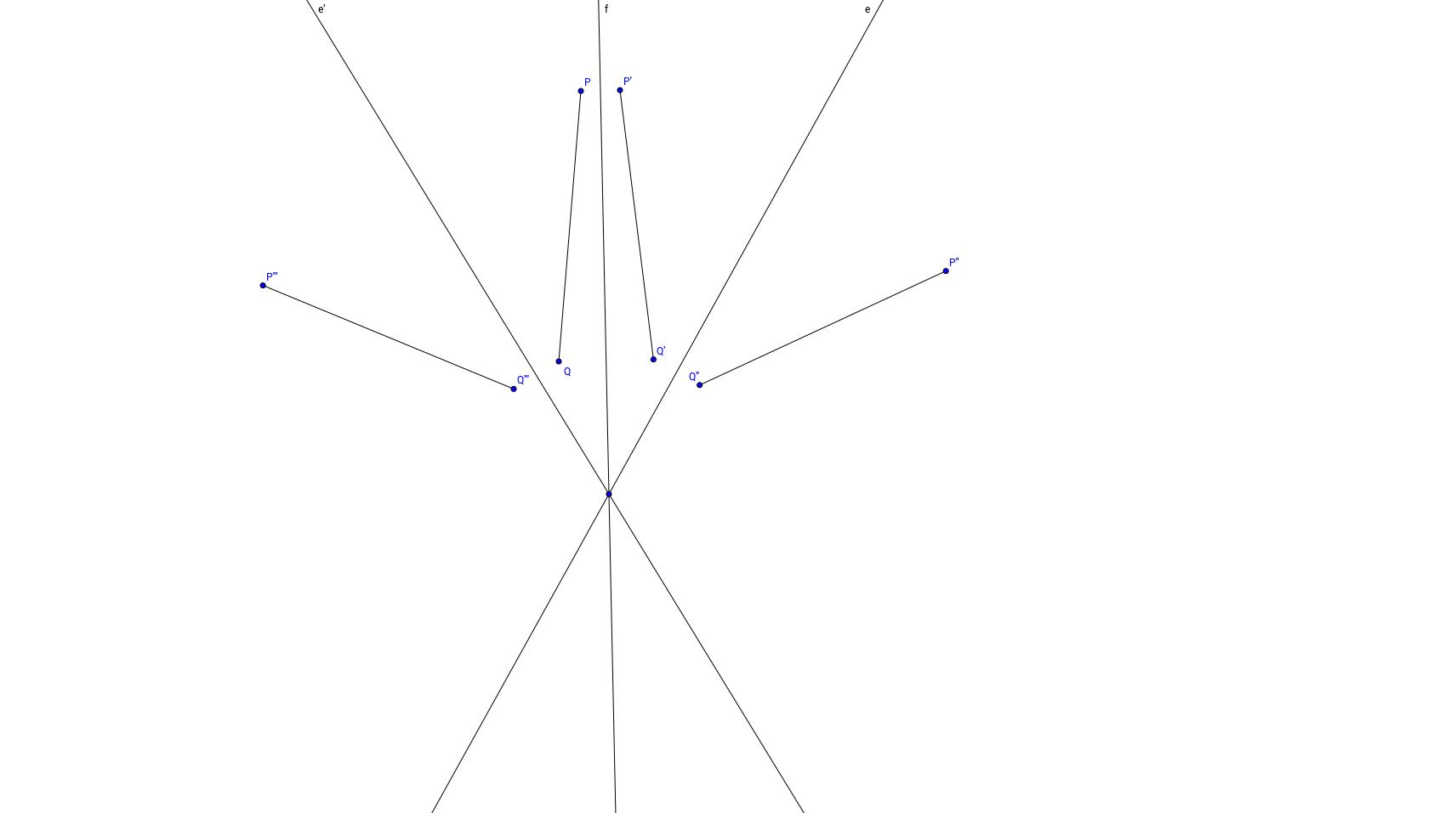Tengelyes tükrözések konjugálási szabálya
