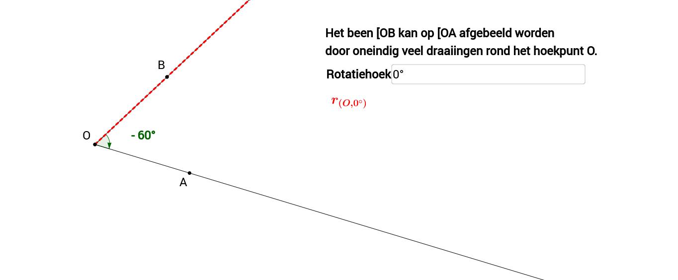 Hoofdwaarde van een georiënteerde hoek (negatieve hoek)