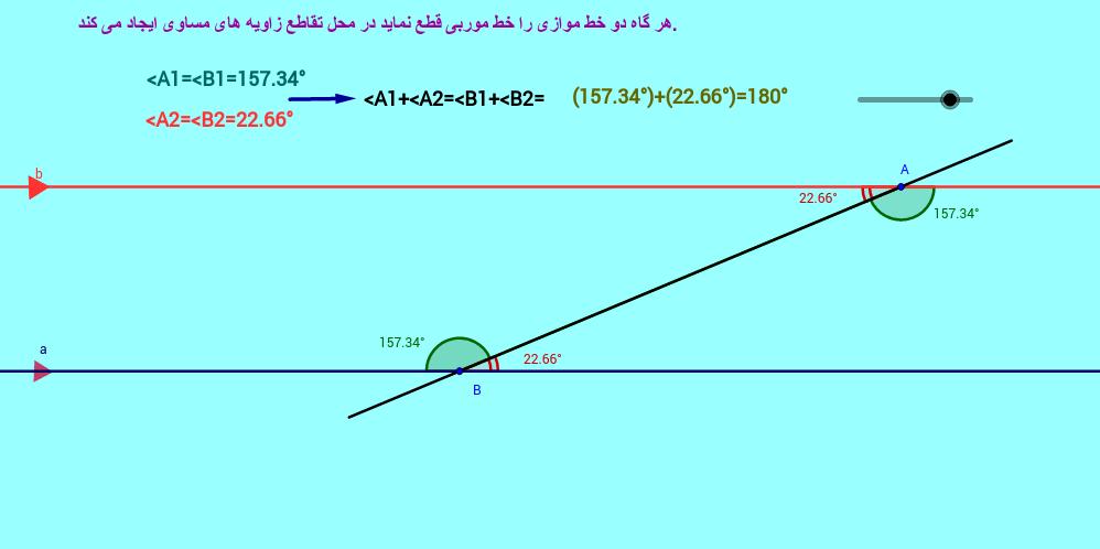 paraller line