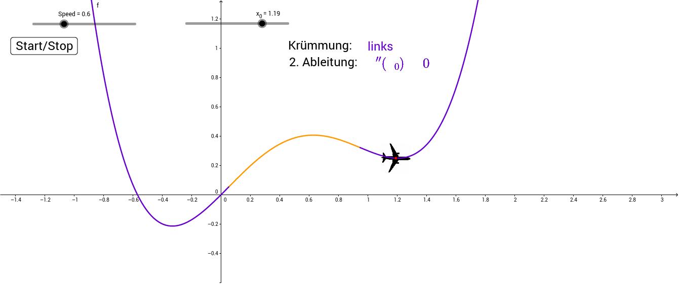 Links- und Rechtskurven (Flugzeug)