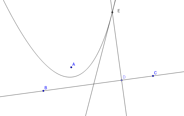Parabola Construction
