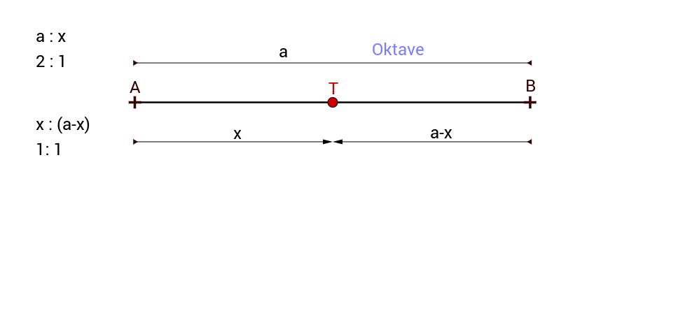 Teilungspunkt einer Strecke