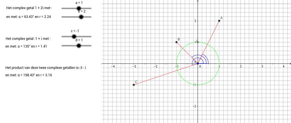 Product van twee complexe getallen